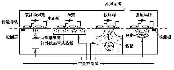 电路 电路图 电子 原理图 720_293